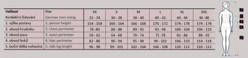 Tabulka-velikosti_Z.jpg