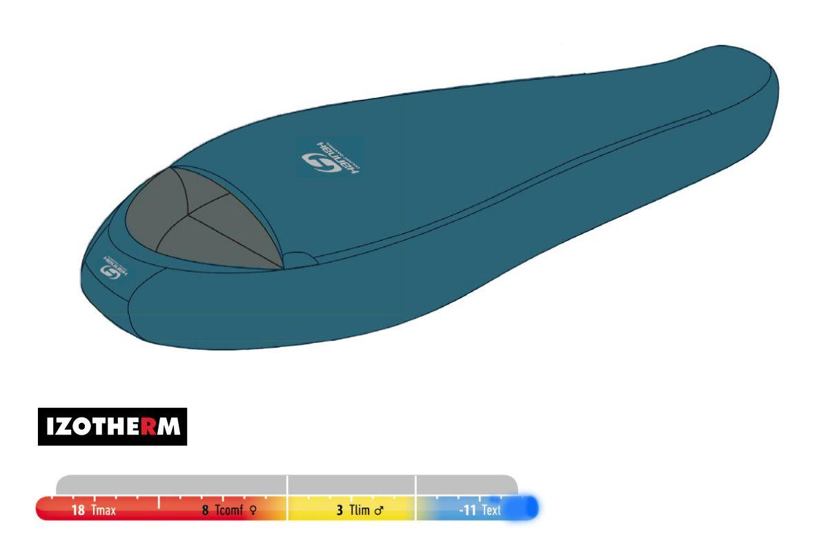 Hannah Shaft 200 Ocean Depths 195cm Spací pytel