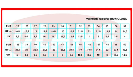 Výsledek obrázku pro velikostní tabulka olang